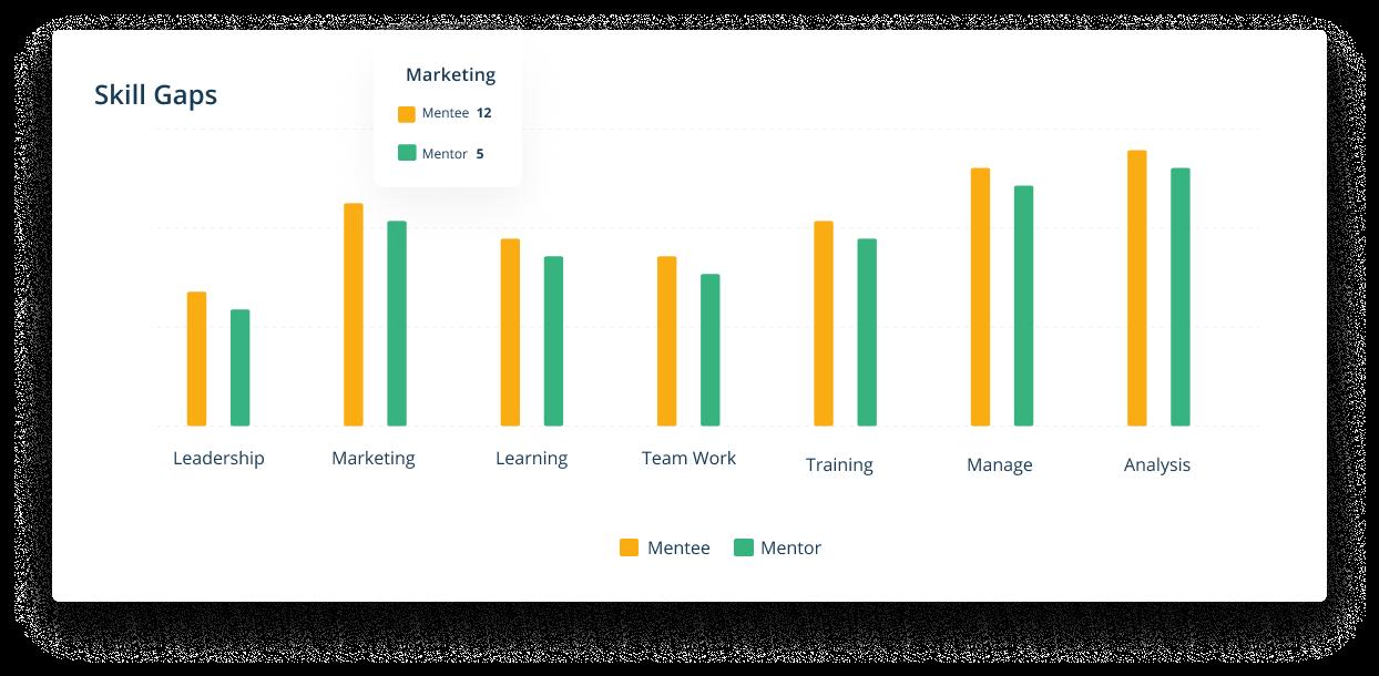 skill-gap-companies-new2
