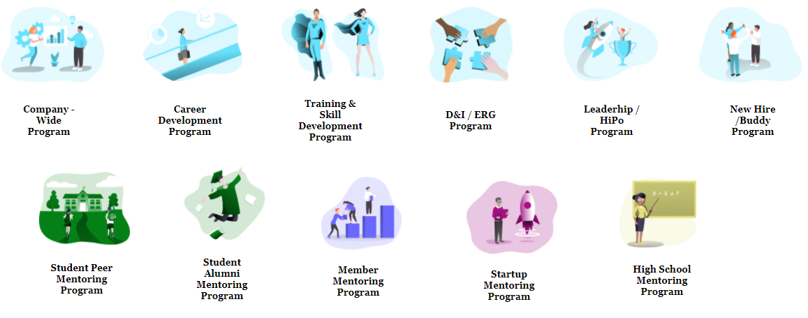 11 program templates
