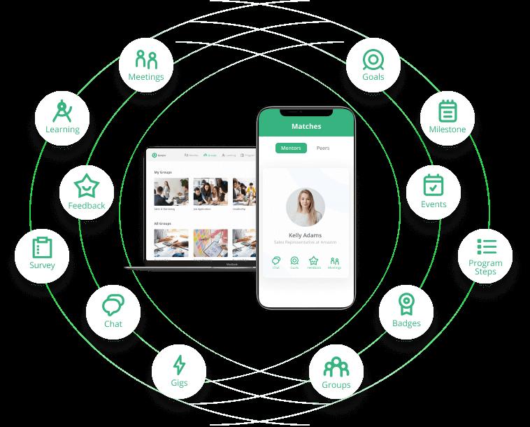 mentorship platform and mobile app