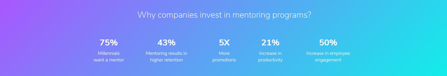 company mentoring program